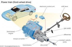 diesel car transmission